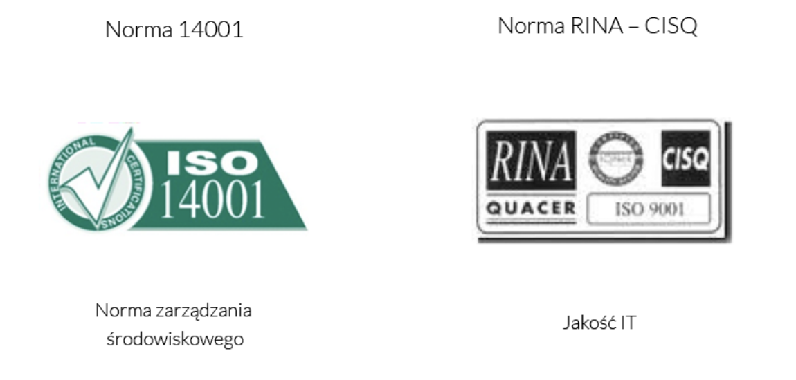 Norma ISO 1410 i Norma RINA - CISQ
